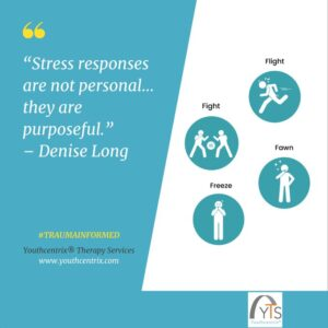 Stress Responses are Not Personal They are Purposeful